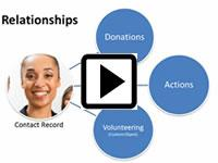 Play the video training on Master-Detail and Lookup relationship fields